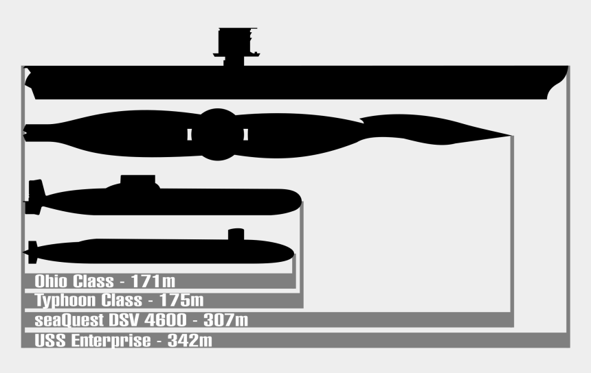 aircraft carrier clipart png, Cartoons - Typhoon Class Sub Size Comparison