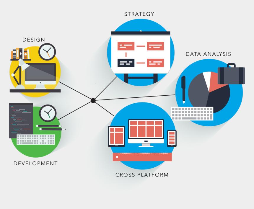 platform clipart png, Cartoons - Custom Bespoke Software Development