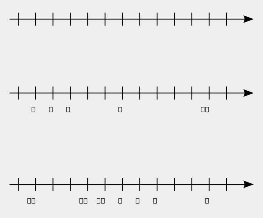 line clip art, Cartoons - Blank Number Line Clip Art - Outline Image Of Number Line