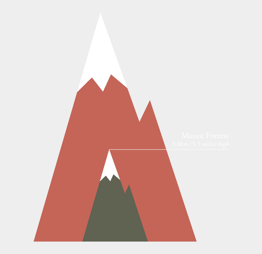 solar system clip art, Cartoons - What Is The Tallest Mountain In Our Solar System - Triangle