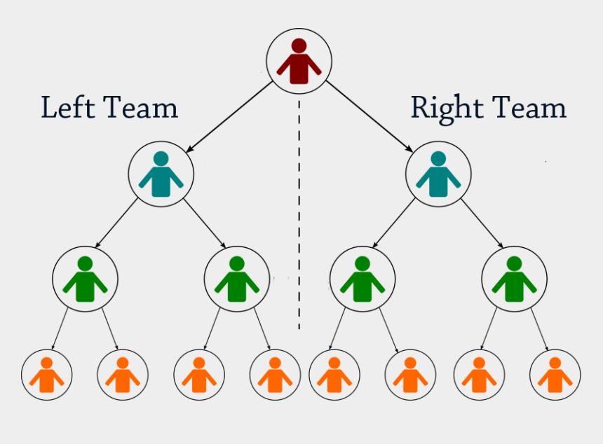 plan clipart, Cartoons - Binary Multi-level Marketing Bitcoin System Plan Clipart - Network Marketing Tree Diagram