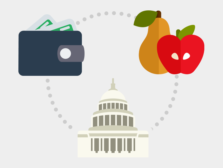 insurance clip art, Cartoons - Triangular Image Of An Apple And Pear, A Wallet And - Apis Icon