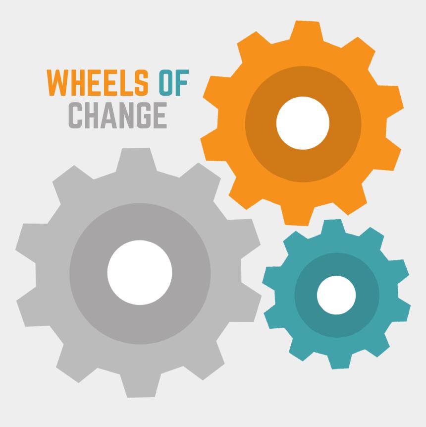 change clip art, Cartoons - Circle