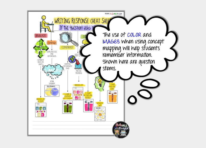 main idea clip art, Cartoons - Using Mind Mapping Is A Great Way To Get Your Upper - Cartoon