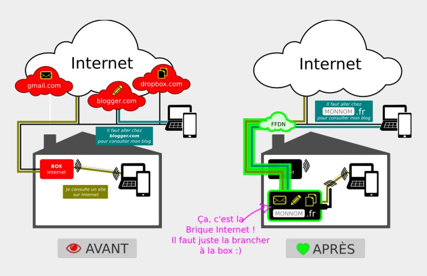 internet clipart, Cartoons - Internet Clipart Schema - Schéma Internet