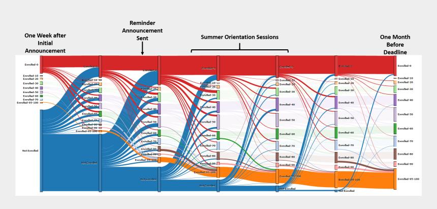finish line ribbon clip art, Cartoons - Data Visualization Ribbon - Ribbon Data Visualization