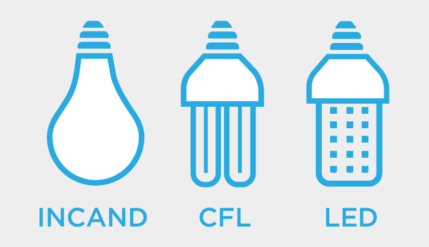 cfl light bulb clip art, Cartoons - Lightbulbs - Incandescent Light Bulb
