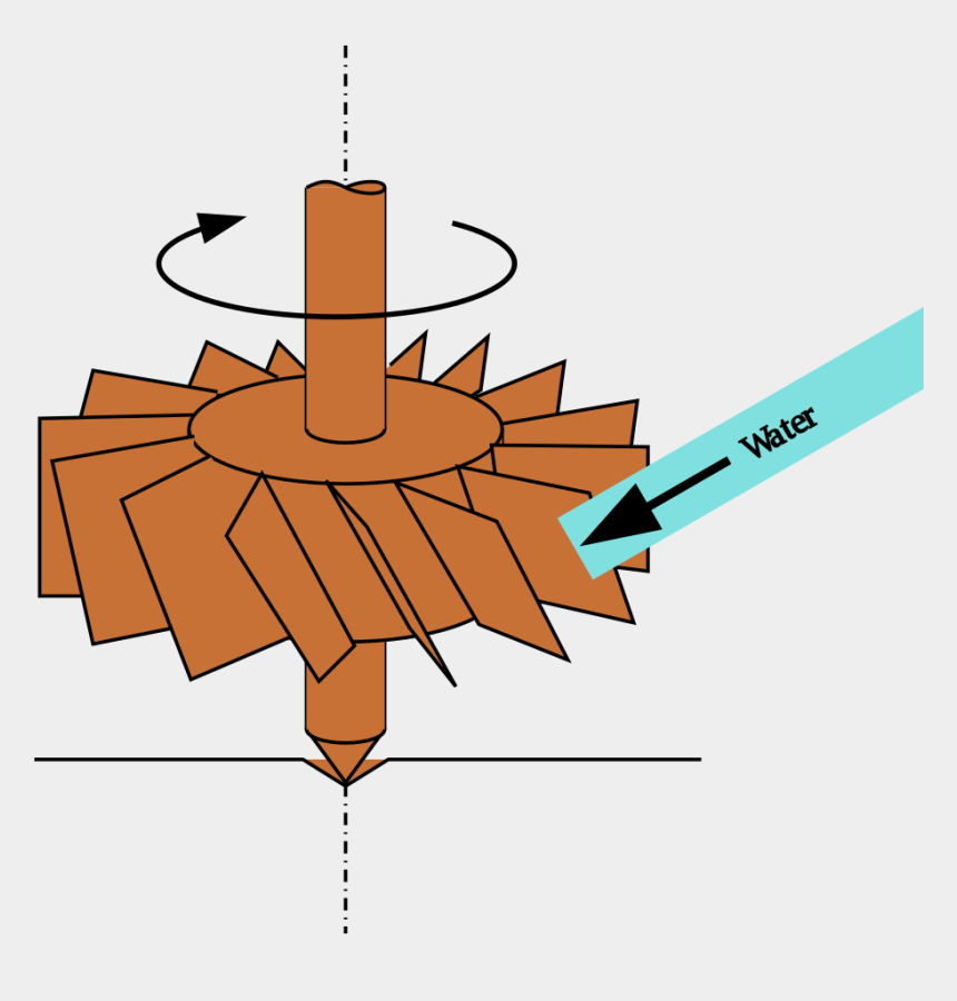 water wheel clip art, Cartoons - Water Wheel Simple Diagram