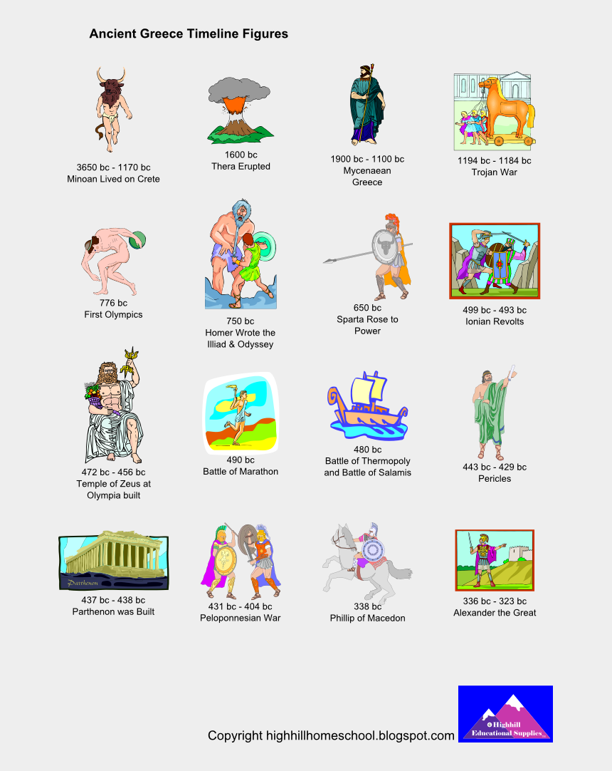 alexander the great clipart, Cartoons - Pin Ancient China Clipart - Ancient Greece Timeline Ks2