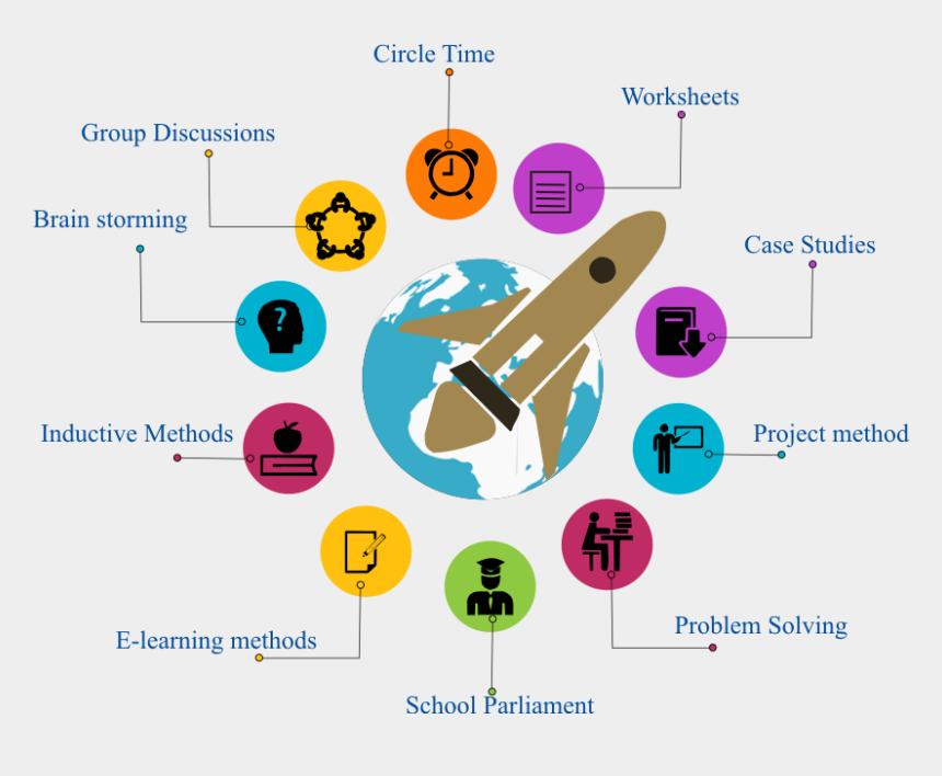 teaching strategies clip art, Cartoons - Creative Teaching Methods Mm - Teaching Methods In School