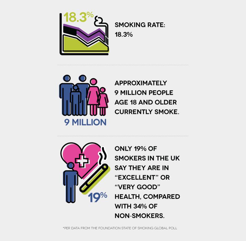 cigarette smoke clipart, Cartoons - Smoking Rate - 18 - 3% - Approximately 9 Million People - Greece Smoking Statistics