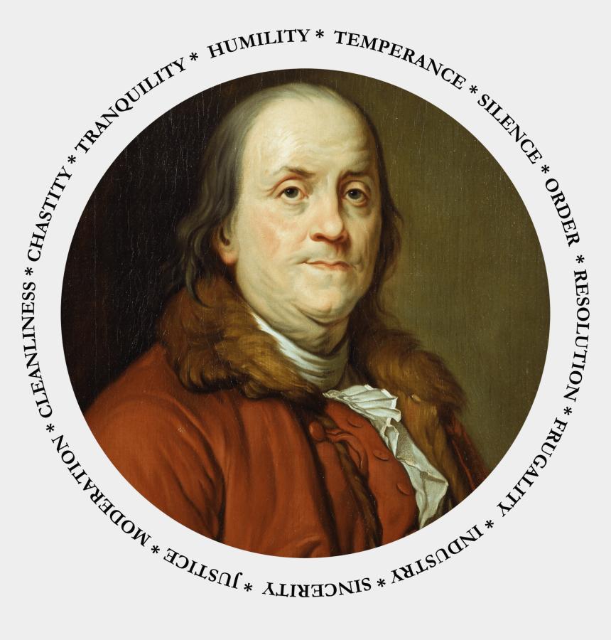 benjamin franklin clipart, Cartoons - Franklin Circles In The News - Ben Franklin