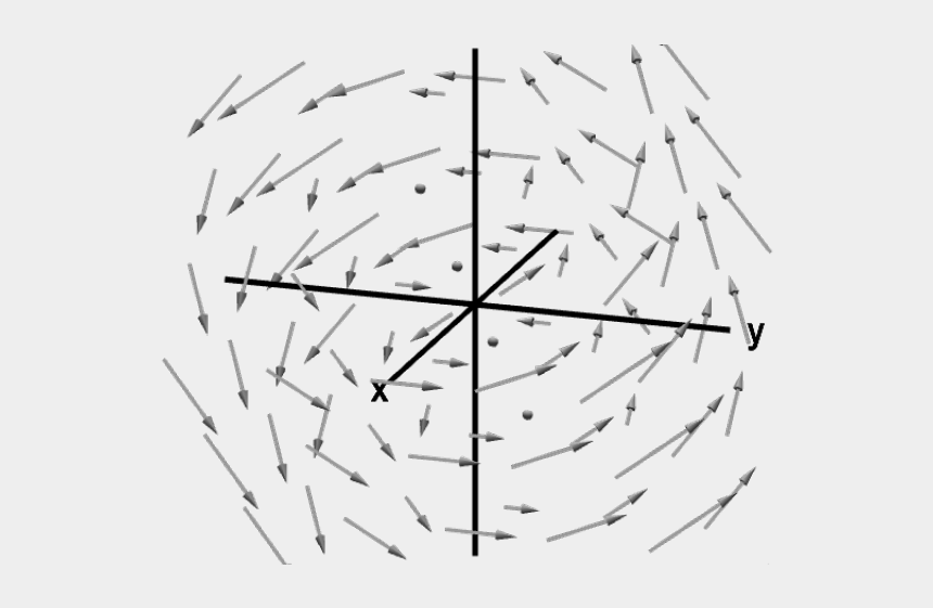 physics clipart, Cartoons - Clipart Of The Day - Does A Conservative Vector Field Look Like