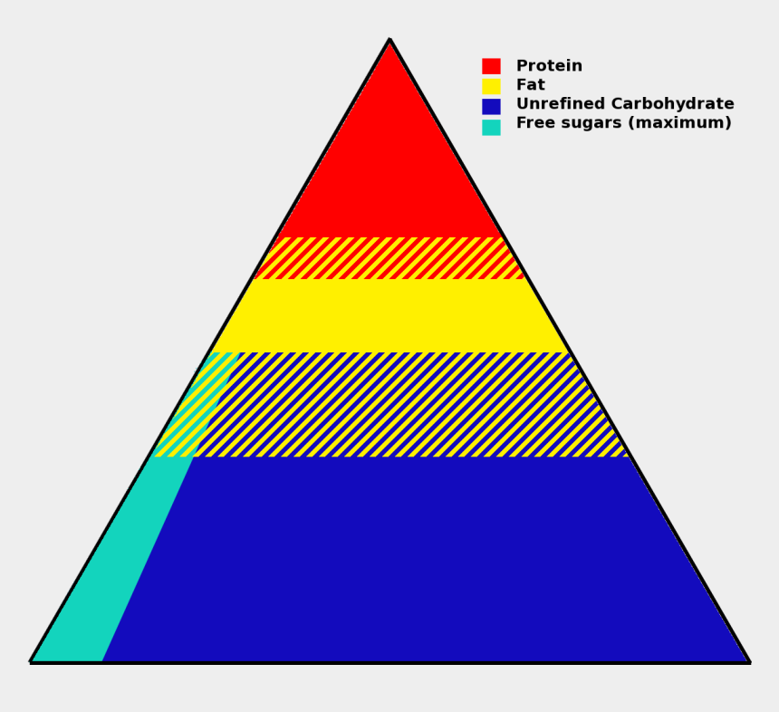 pyramid clipart, Cartoons - Brick Clipart Pyramids - هرم مقسم