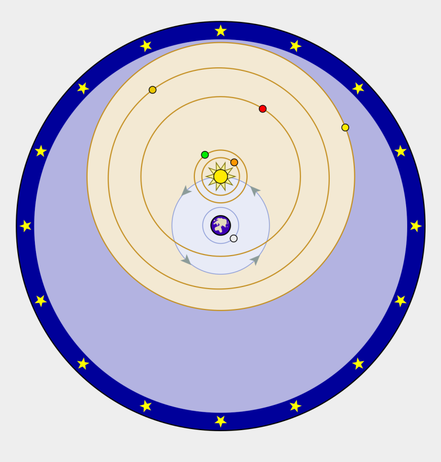 object clipart, Cartoons - The Object On Blue Orbit Revolve Around The Earth - Tycho Brahe Model