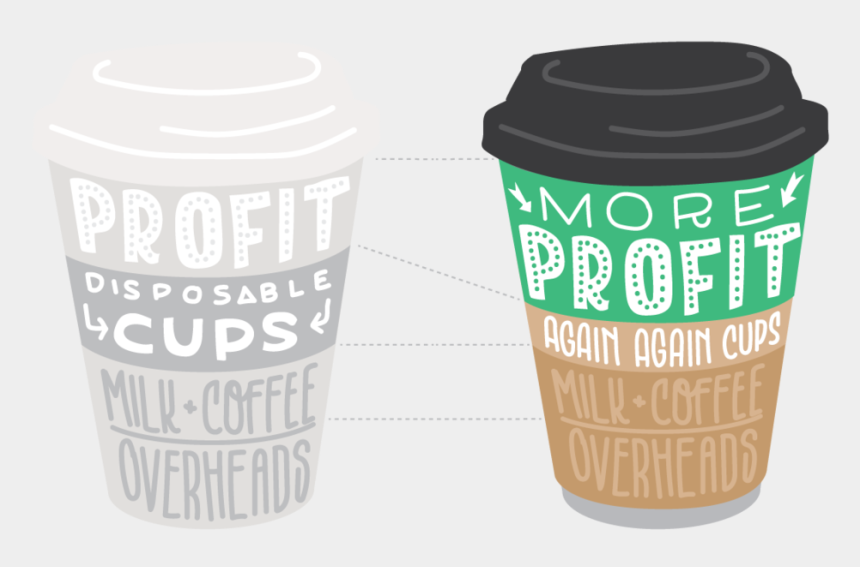 paper coffee cup clipart, Cartoons - Comparitive Costs Outlines Cups - Coffee Cup