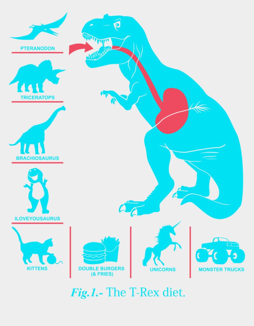 tyrannosaurus rex clipart, Cartoons - Clip Art