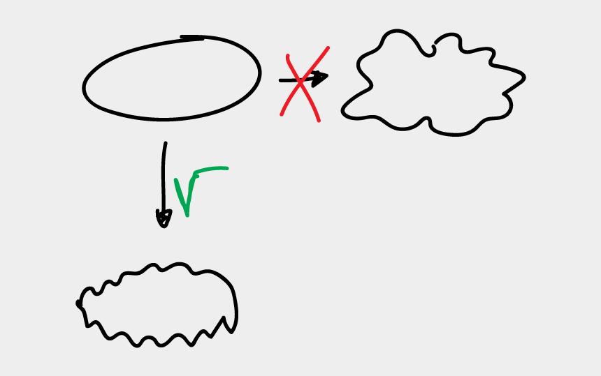 zig zag clipart, Cartoons - Vertical/horizontal Zigzag Transformation Of A Circle - Line Art