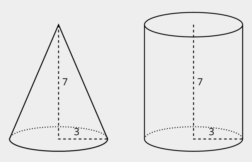 cylinder clipart, Cartoons - Cone Clipart Cylinder Shape - Cylinder With Radius And Height