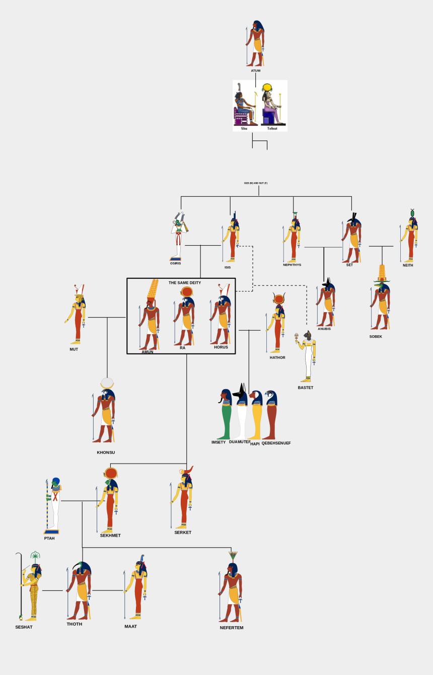 ancient egypt clipart, Cartoons - Egyptian Cross Ancient Egyptian Art Ancient History - Ancient Egypt Family Tree