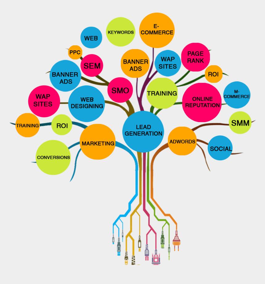 networking clipart, Cartoons - Gv Soft Tech Social Networking Socail Marketing Ⓒ - Social Media Marketing Tree