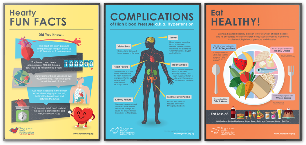Drawing Posters Healthy Lifestyle Poster Design About Health Transparent Cartoon Jing Fm