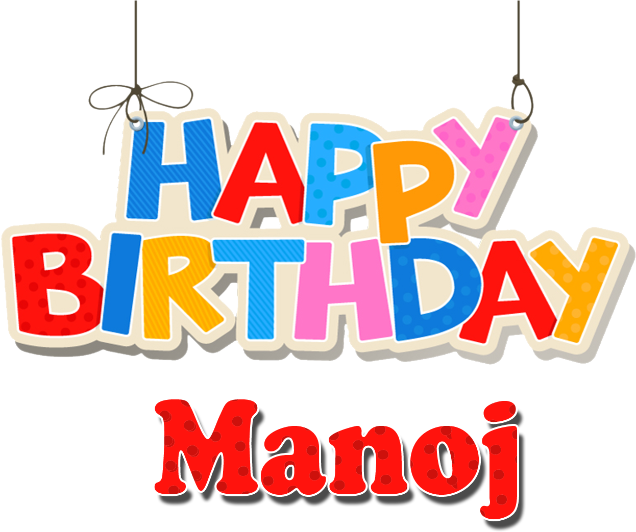 Transparent name banner clipart - Happy Birthday Name Png - Happy Birthday Manoj Image Hd