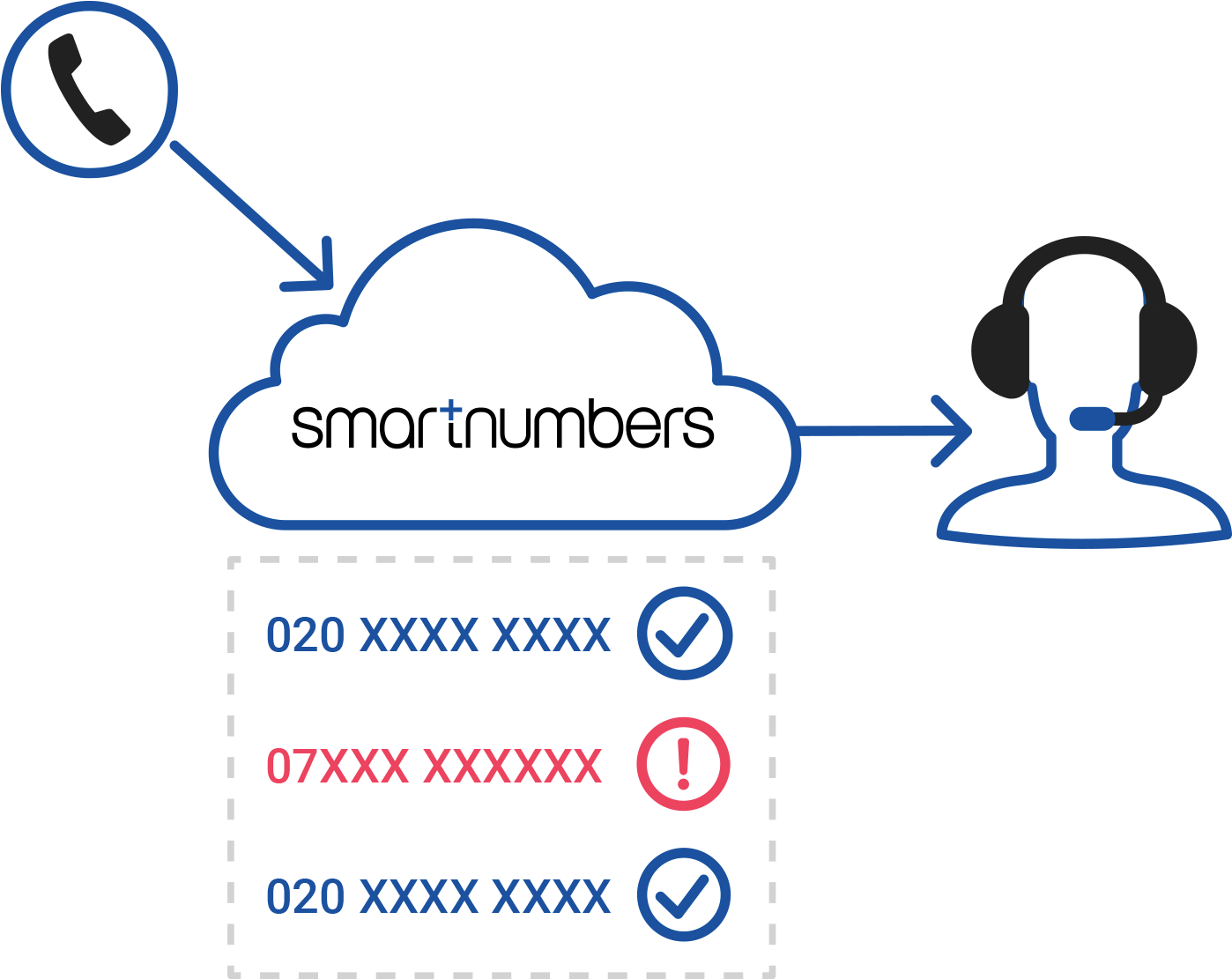 Transparent number line clipart 0-20 - Smartnumbers Protect
