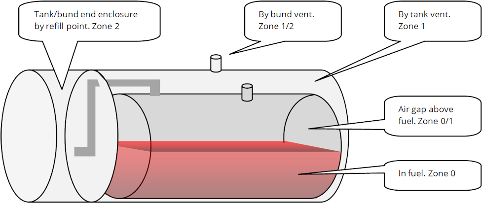 Gas Clipart Diesel Pump Double Skin Fuel Tank Transparent Cartoon Jing Fm
