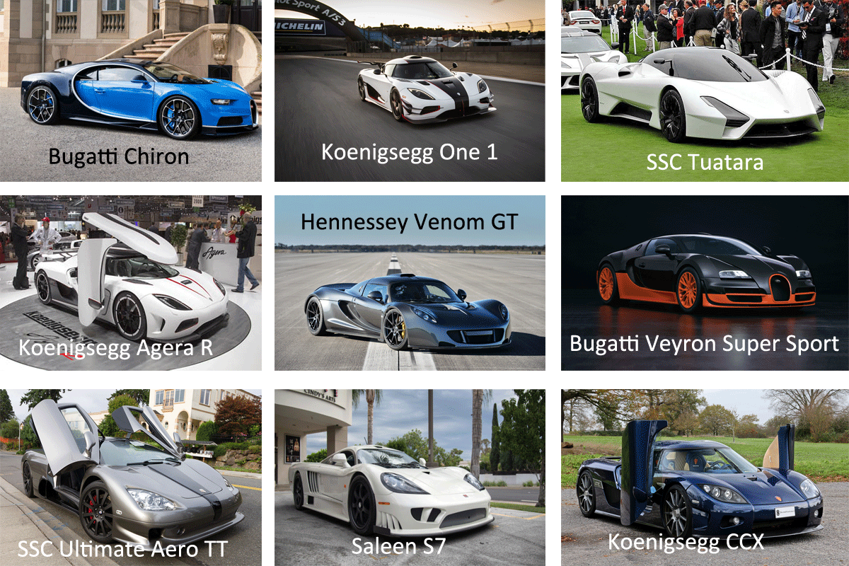 Top 10 Fastest Cars >> Bugatti Veyron Png Top 10 Fastest Cars In The World 2017