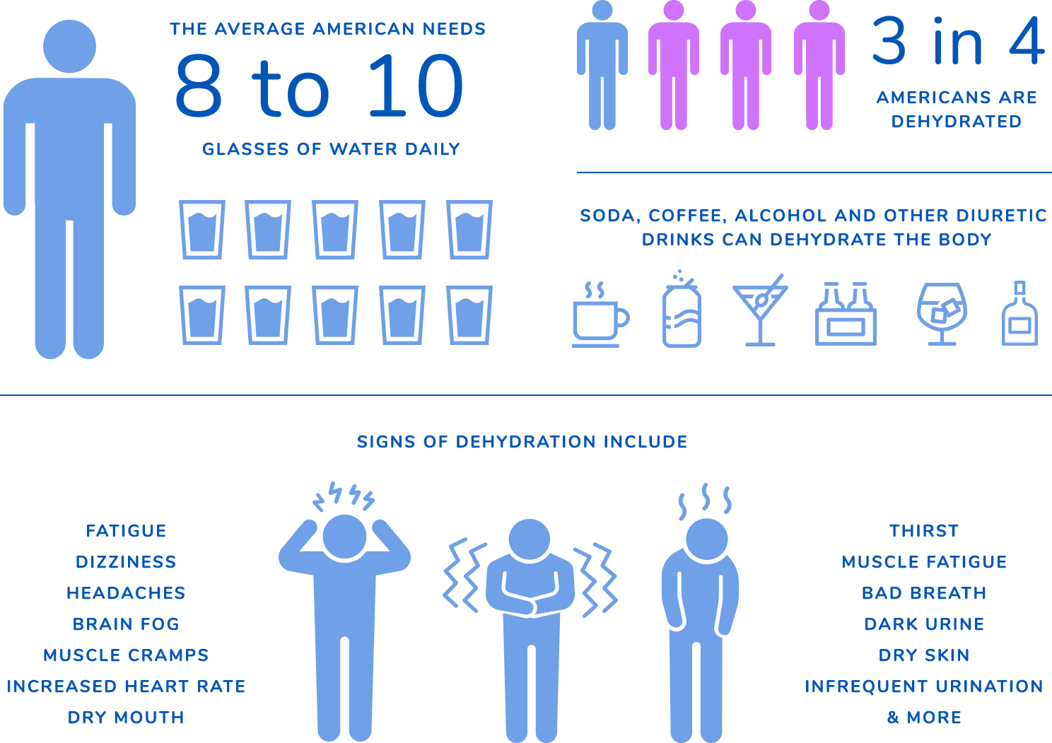 Transparent boy drinking water clipart - Benefits Of Cum Drinking