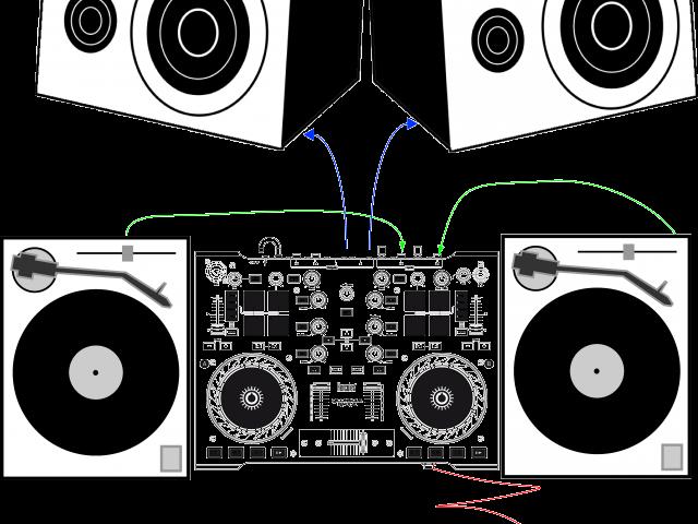 Transparent dj clipart - Dj Clipart Dj Turntable - Dj Sound Line Art