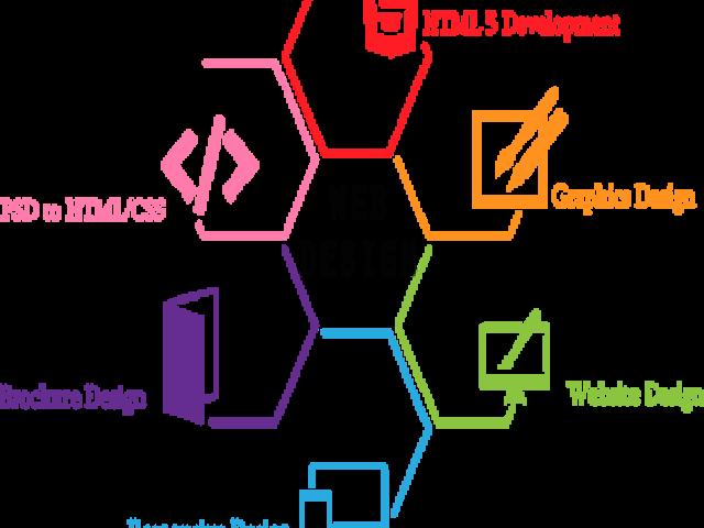 Transparent website clipart png - Web Design Services Png