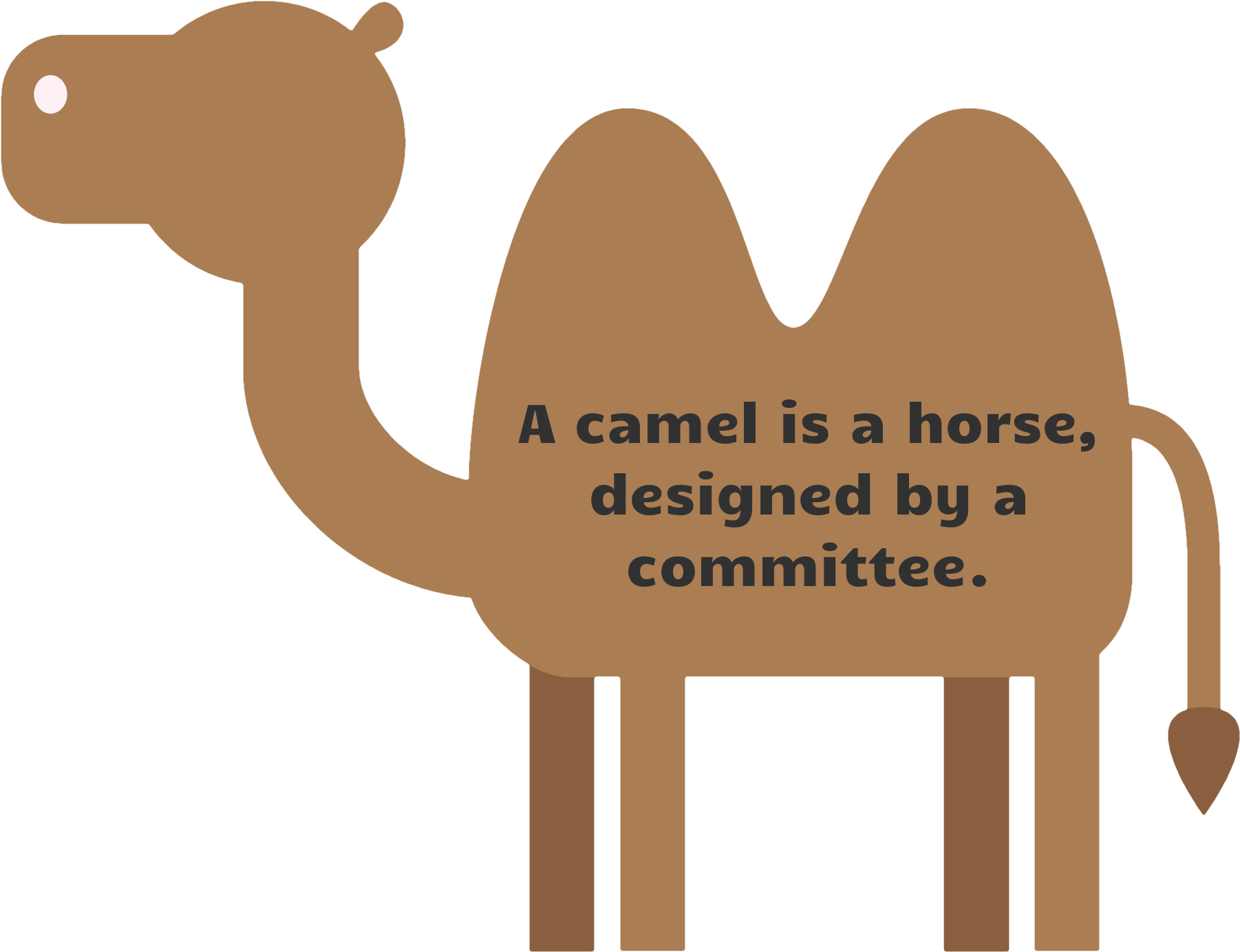 Image result for camel designed by committee